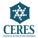 CERES Corporation