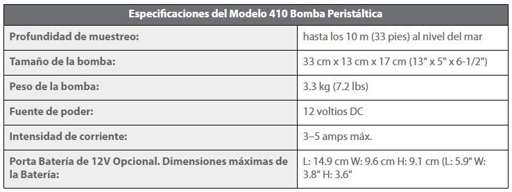 Bomba Peristaltica Modelo 410